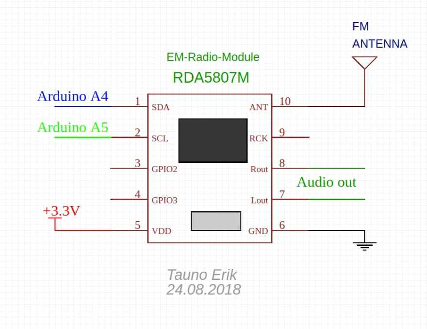 FM Radio with Frequency Display – Tauno Erik
